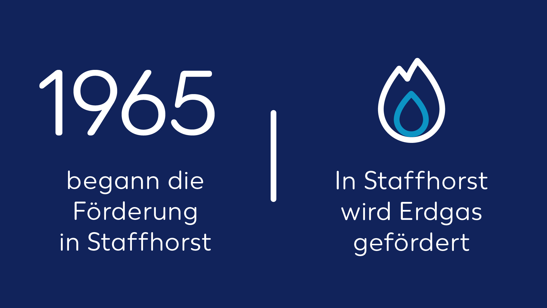 Wintershall Dea Quickfact Staffhorst