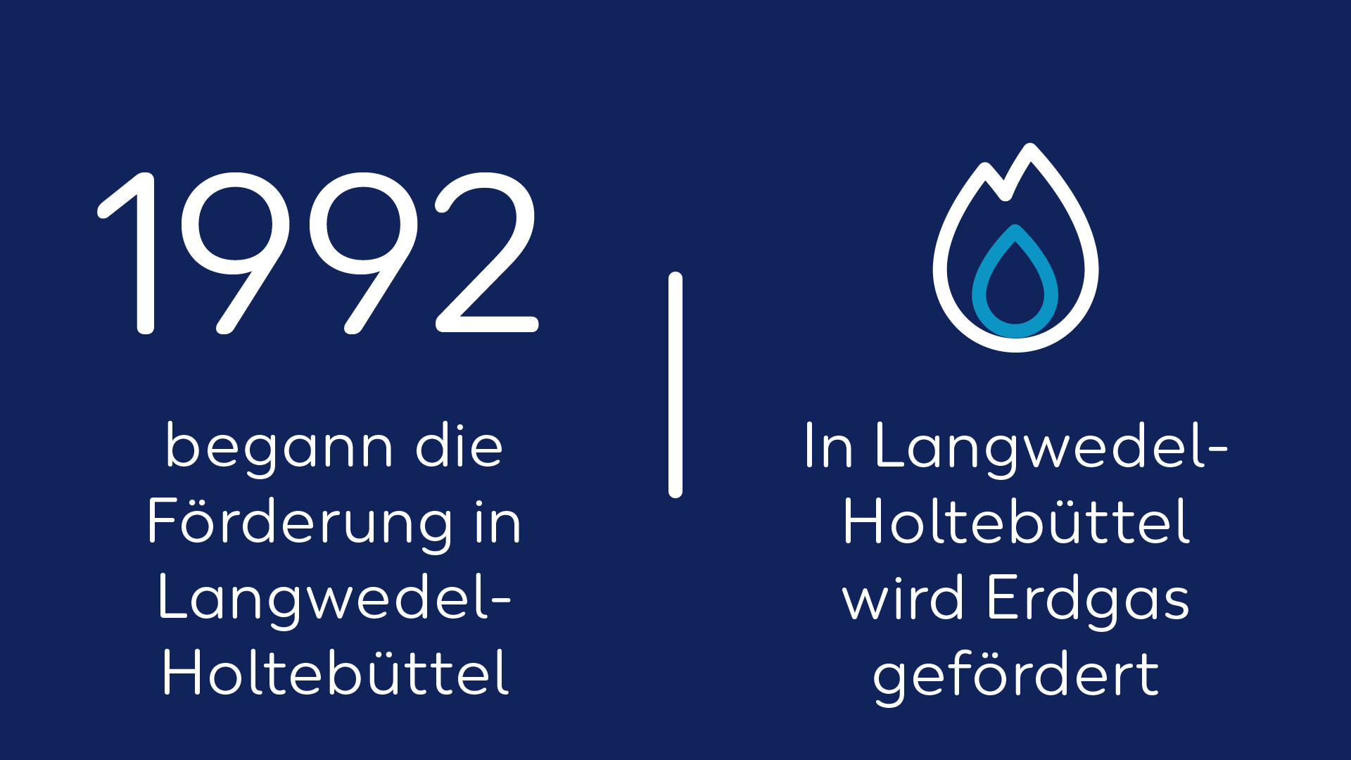 Wintershall Dea Germany Quickfact Langwedel Holtebuettel