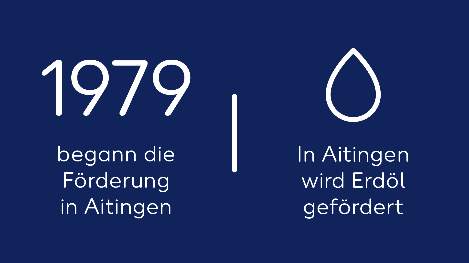 Wintershall Dea Quickfact Aitingen